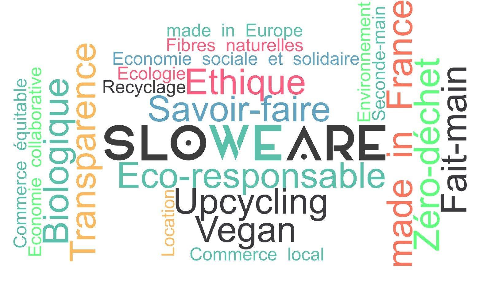Qu est ce que la mode eco-responsable - nuage de mots