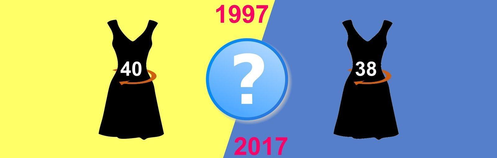 Vanity-sizing ou pourquoi votre taille varie d'un 38 à un 42 selon les marques 1997 - 2017