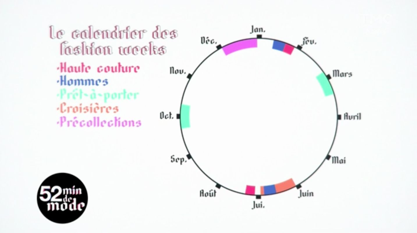 52 min mode - calendrier des fashion weeks parisiennes