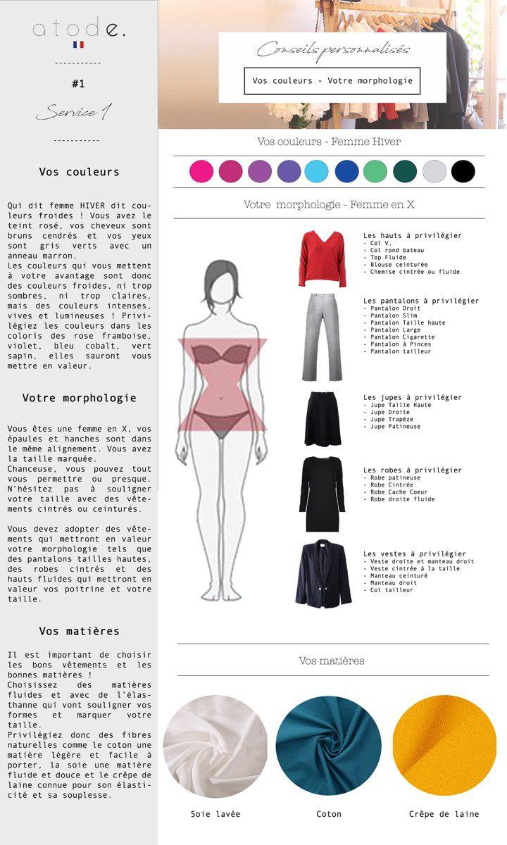 Morphologie couleurs… Les bons conseils d'Atode pour ne plus se tromper de style - garde-robe hiver