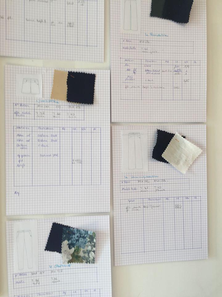 Inspiration Yves Saint Laurent - C.Bergamia
